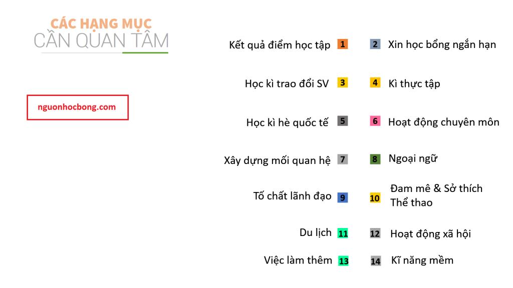 14 hang muc