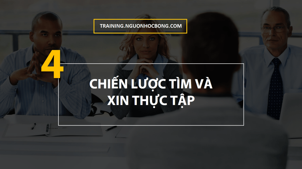 CHIEN LUOC XIN THUC TAP