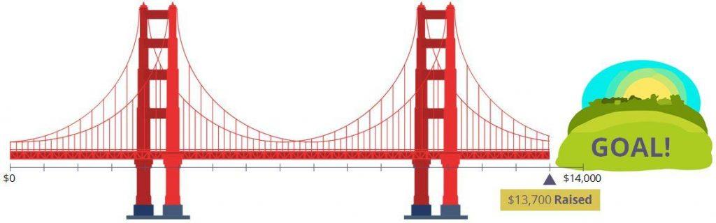 bridge chart 121618 1 orig