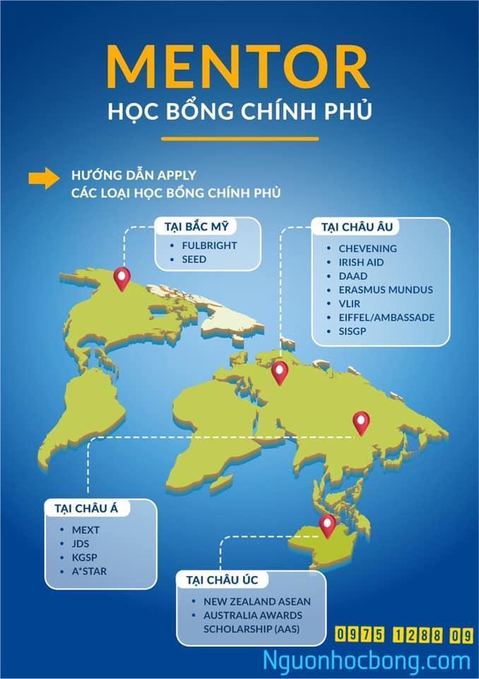 san hoc bong chinh phu toan phan