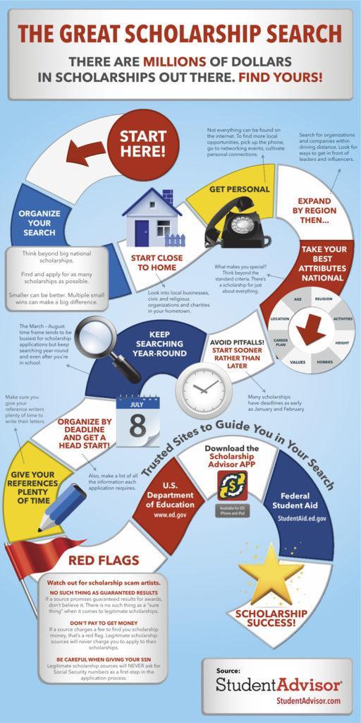 scholarship-infographic-jpg-800